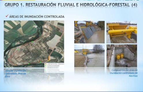 áreas inundabilidad controlada